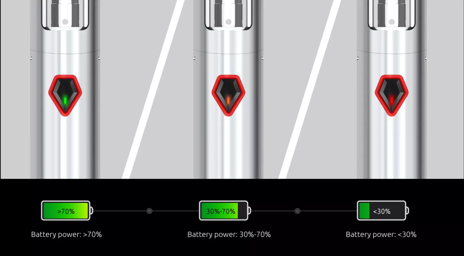 nord aio battery indicator
