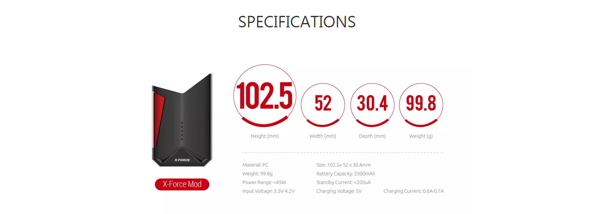 X-Force Specifications